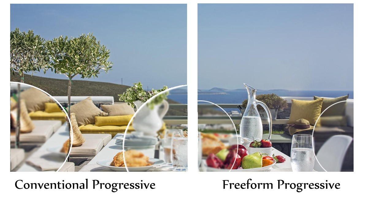 difference between freform Progressive Lenses and conventional progressive lenses